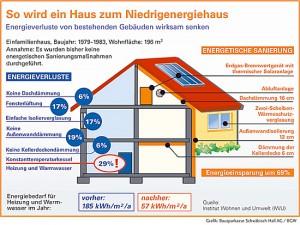 Energieberatung-1-550X413
