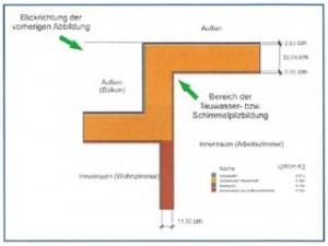 Geometrie und Aufbau der Wandecke, Horizontalschnitt unterhalb der Deckeneinbindung